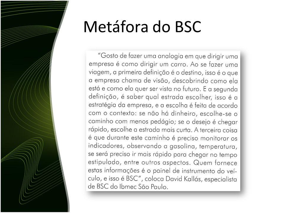 Metáfora do BSC