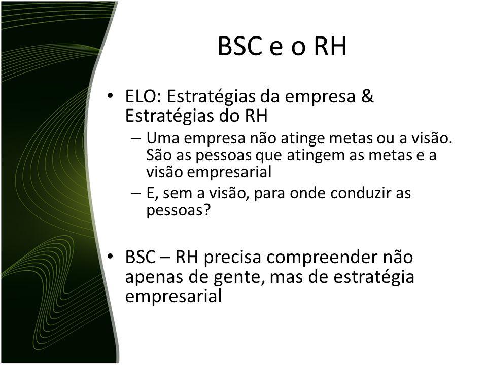 BSC e o RH ELO: Estratégias da empresa & Estratégias do RH