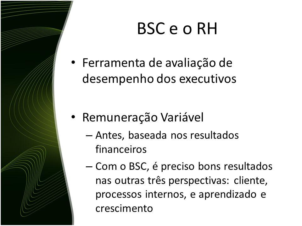 BSC e o RH Ferramenta de avaliação de desempenho dos executivos