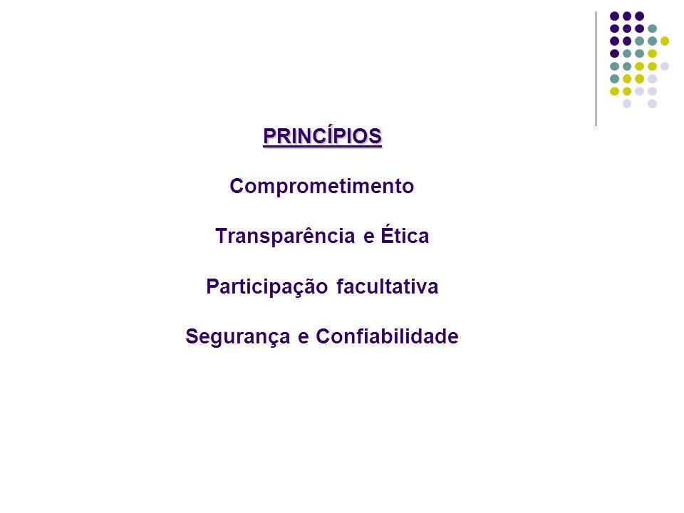 PRINCÍPIOS Comprometimento Transparência e Ética Participação facultativa Segurança e Confiabilidade