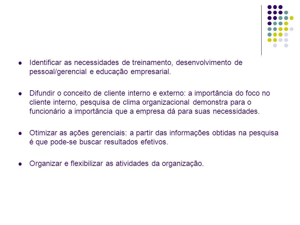 Identificar as necessidades de treinamento, desenvolvimento de pessoal/gerencial e educação empresarial.