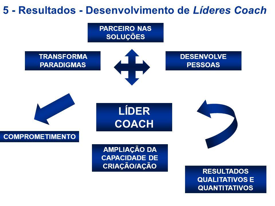 5 - Resultados - Desenvolvimento de Líderes Coach