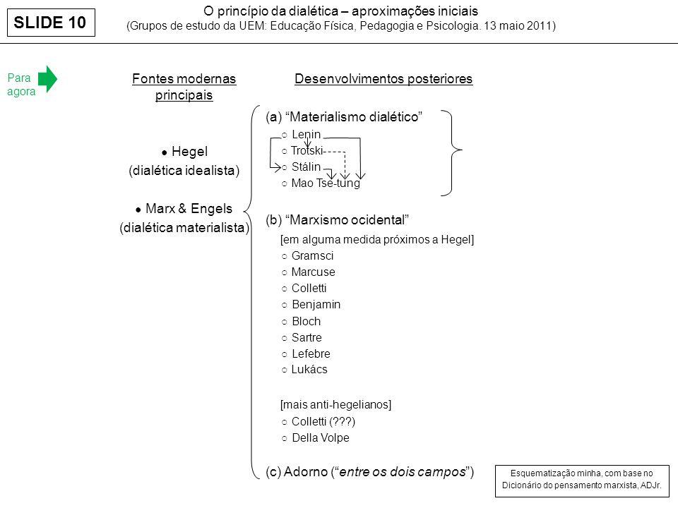 O princípio da dialética – aproximações iniciais (Grupos de estudo da UEM: Educação Física, Pedagogia e Psicologia. 13 maio 2011)