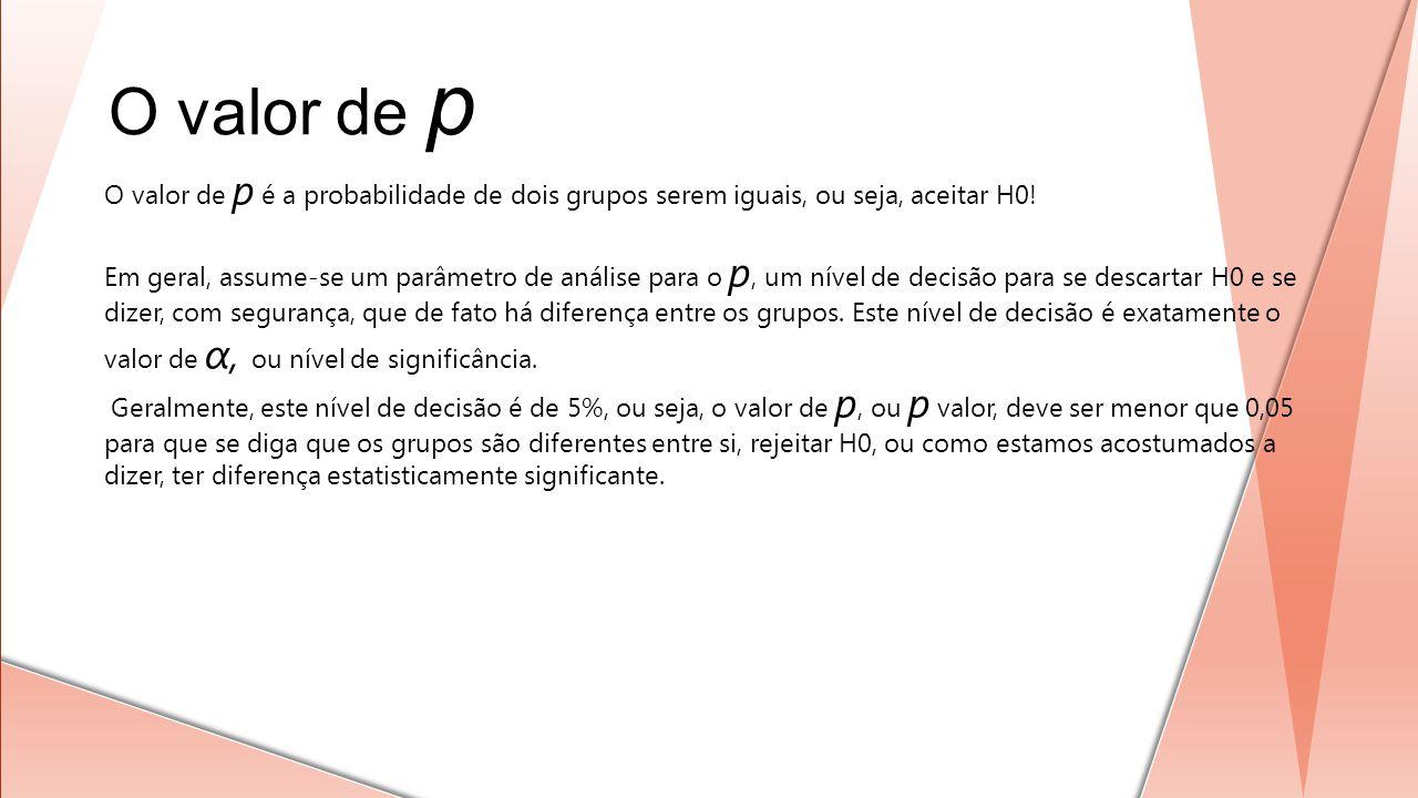 O valor de p O valor de p é a probabilidade de dois grupos serem iguais, ou seja, aceitar H0!