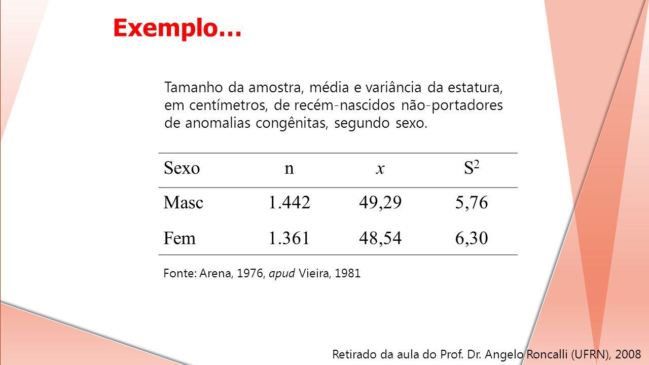 Exemplo… Sexo n x S2 Masc 1.442 49,29 5,76 Fem 1.361 48,54 6,30