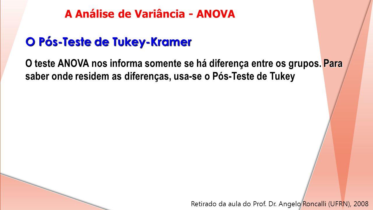 O Pós-Teste de Tukey-Kramer