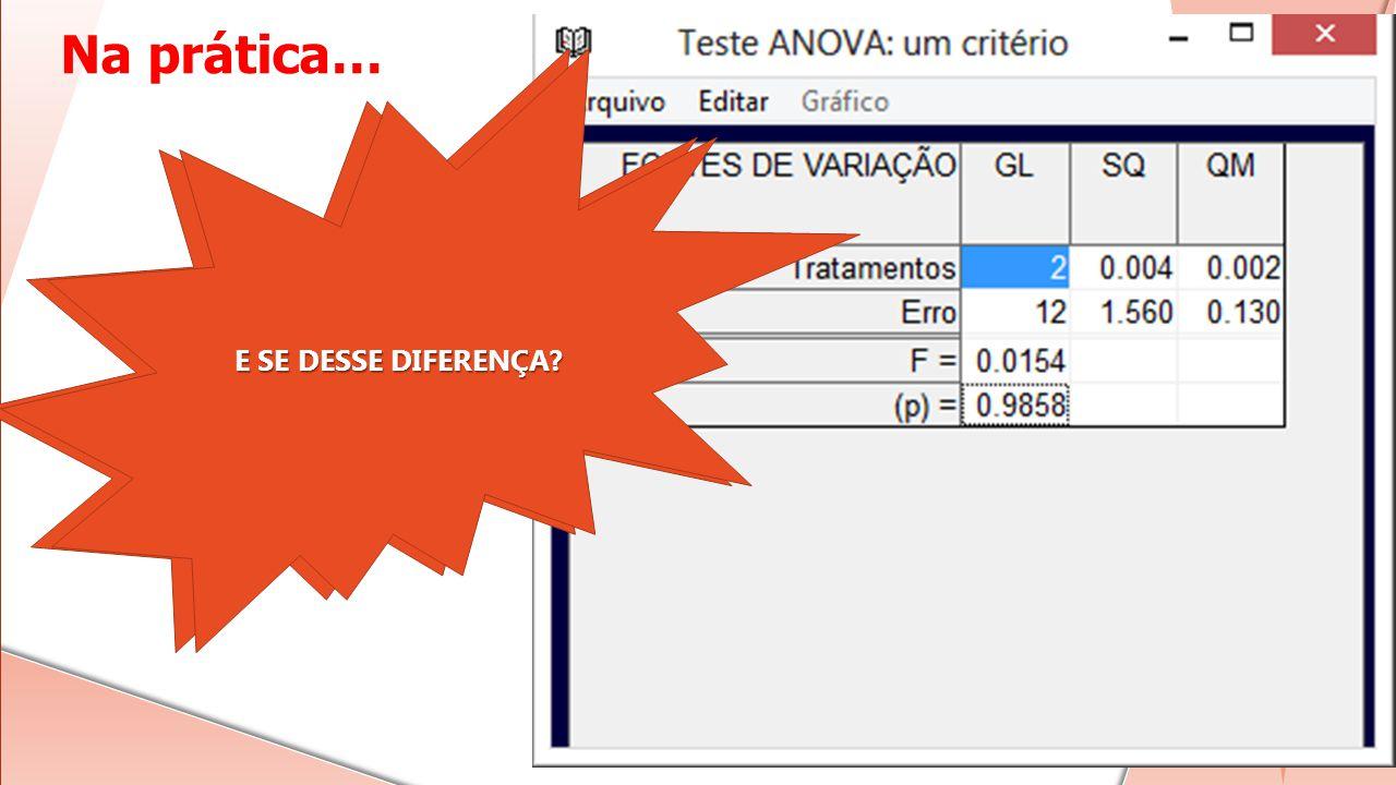 Na prática… O uso do ANOVA indicará a probabilidade de se rejeitar H0... Se, ao final H0 for rejeitada deve-se proceder para a comparação 2 a 2.
