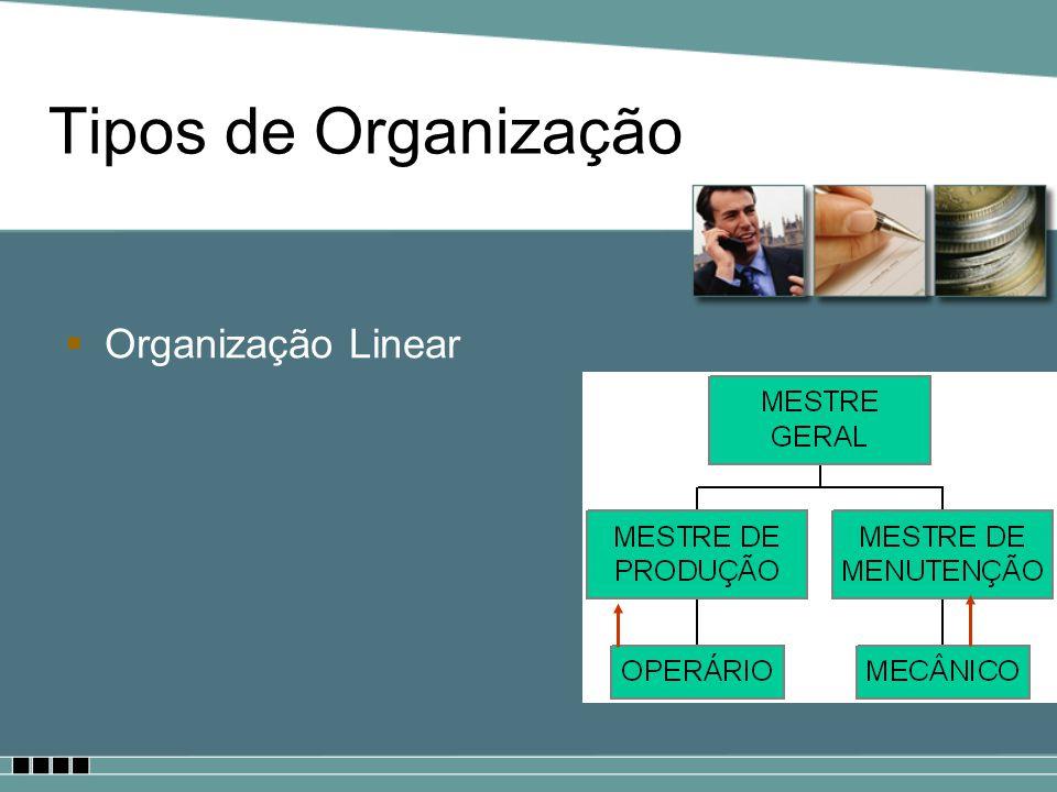 Tipos de Organização Organização Linear