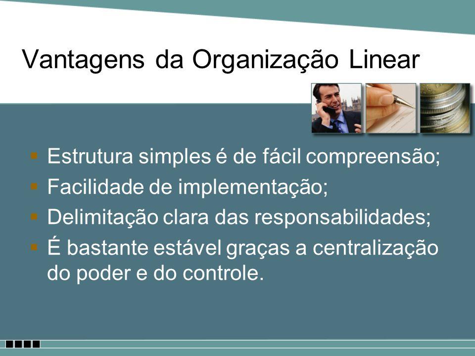 Vantagens da Organização Linear