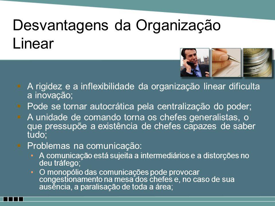 Desvantagens da Organização Linear