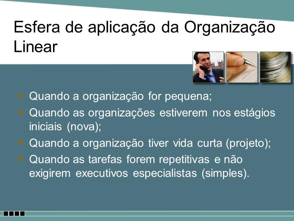 Esfera de aplicação da Organização Linear