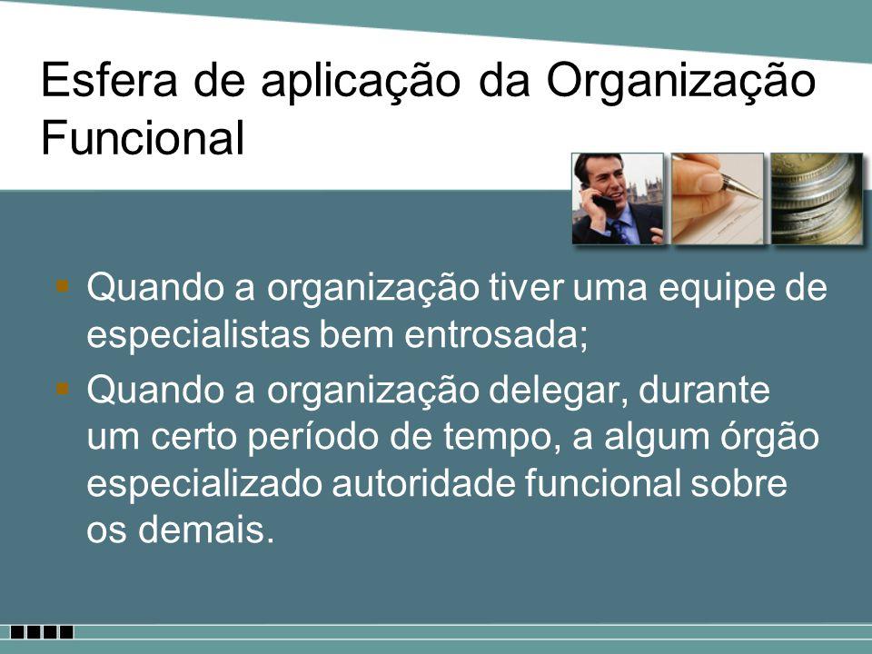 Esfera de aplicação da Organização Funcional