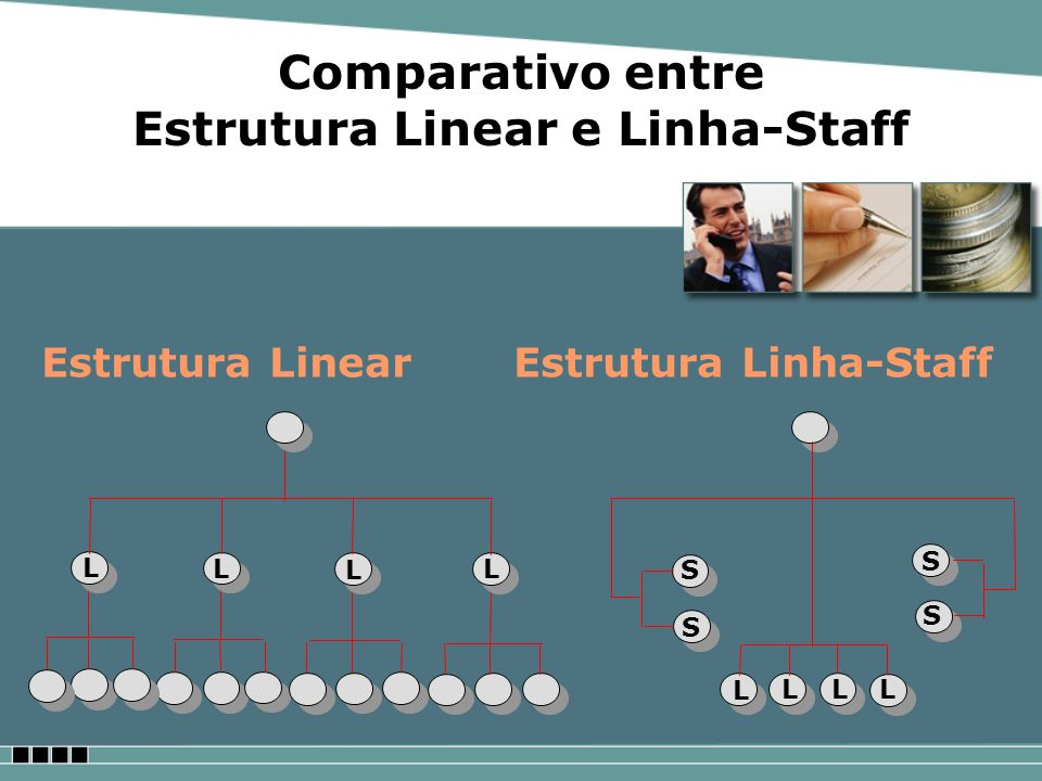 Estrutura Linear e Linha-Staff