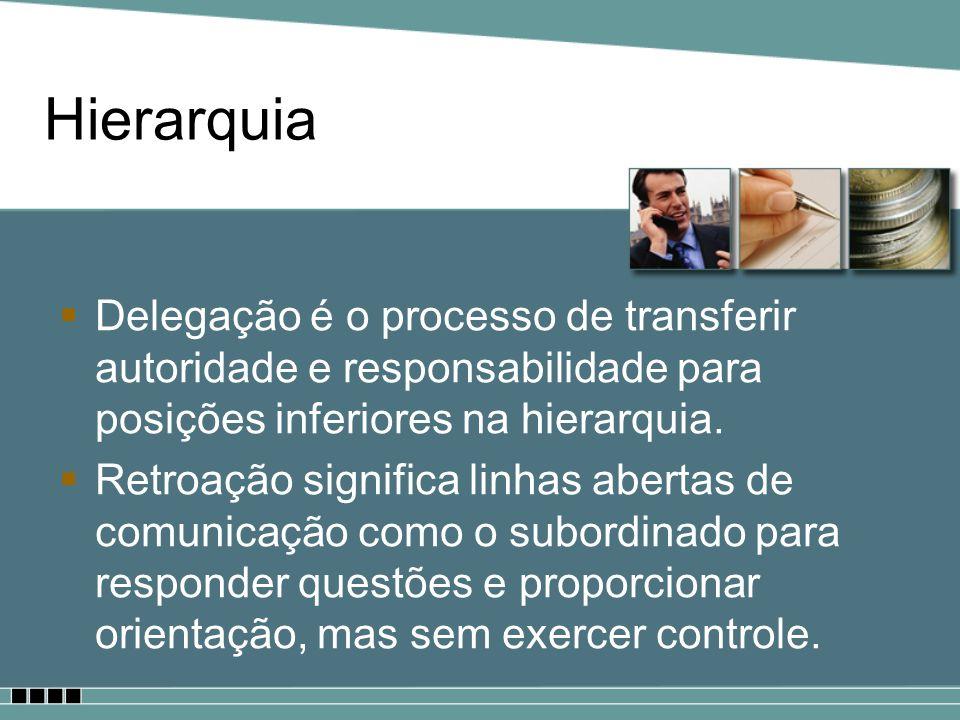 Hierarquia Delegação é o processo de transferir autoridade e responsabilidade para posições inferiores na hierarquia.