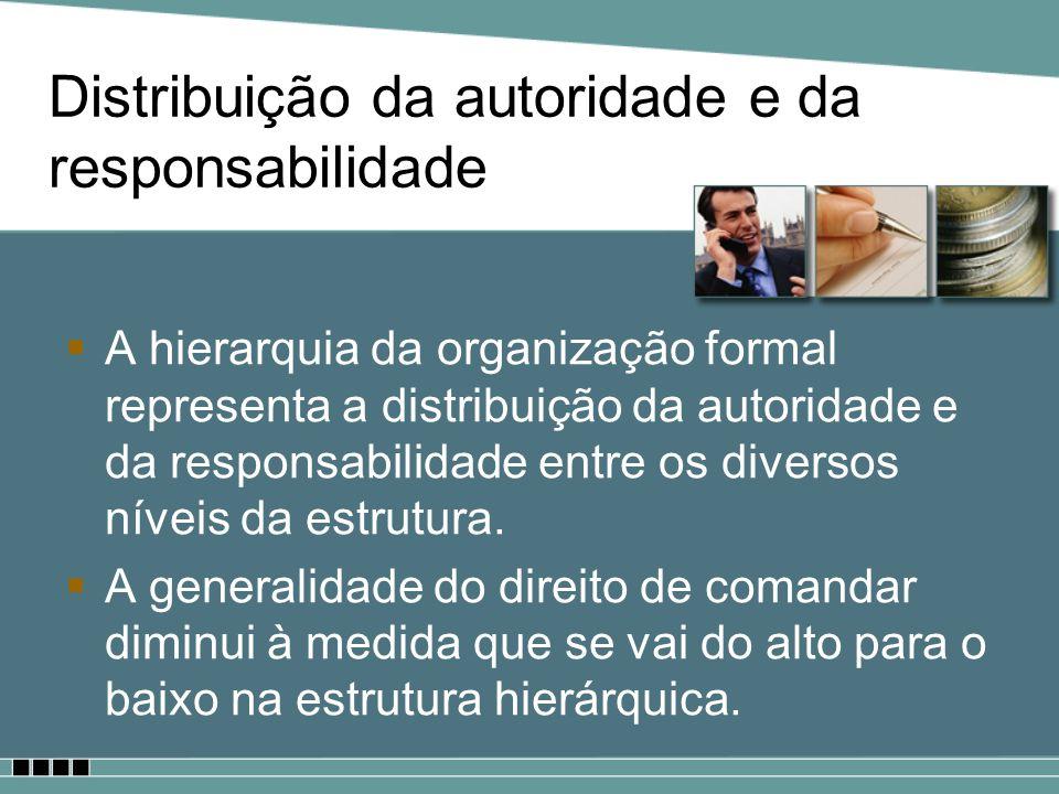 Distribuição da autoridade e da responsabilidade