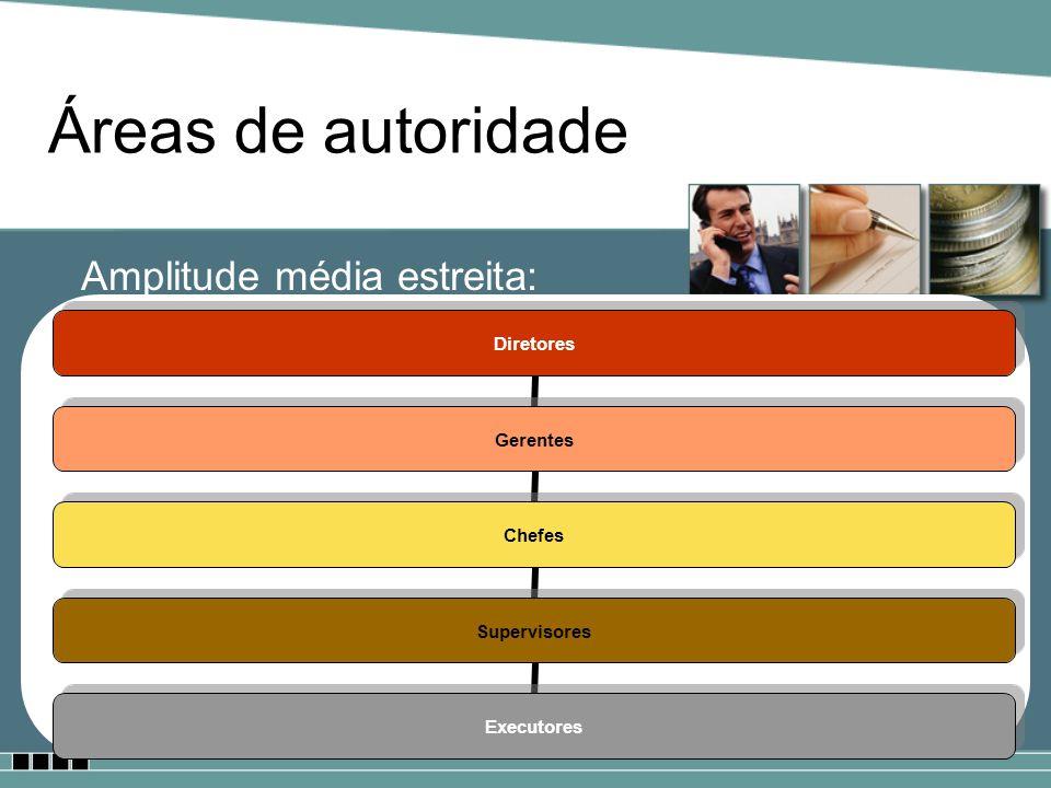 Áreas de autoridade Amplitude média estreita: