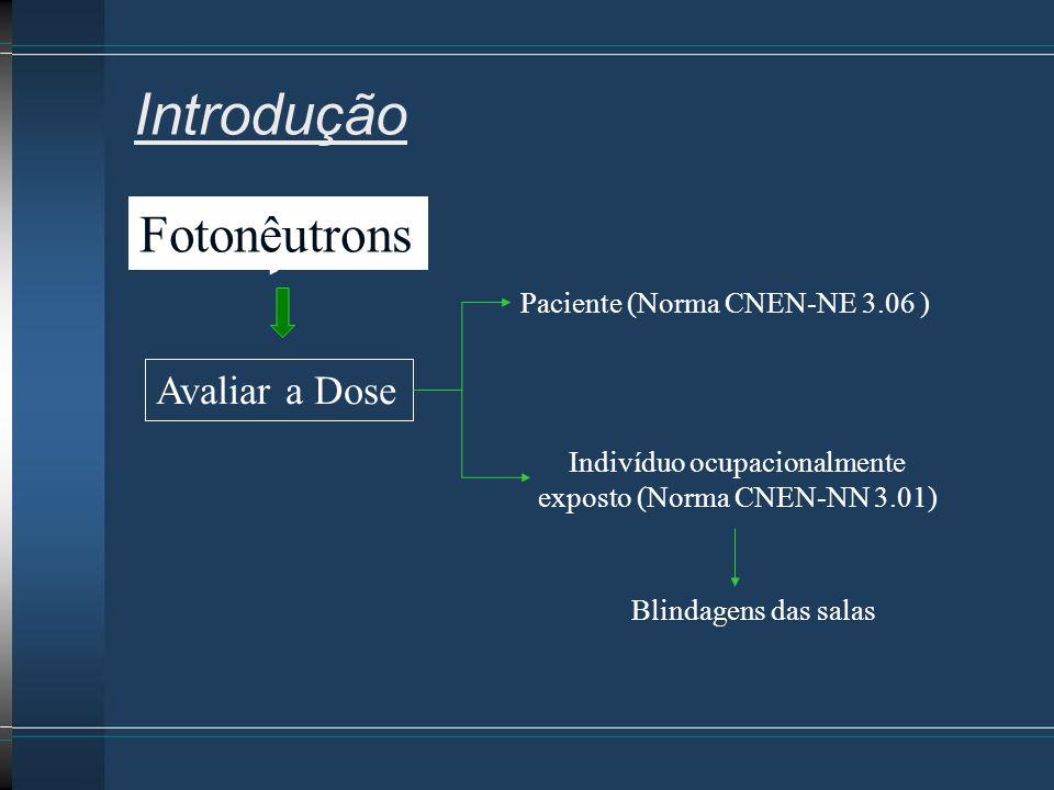 Introdução Fotonêutrons Avaliar a Dose Paciente (Norma CNEN-NE 3.06 )