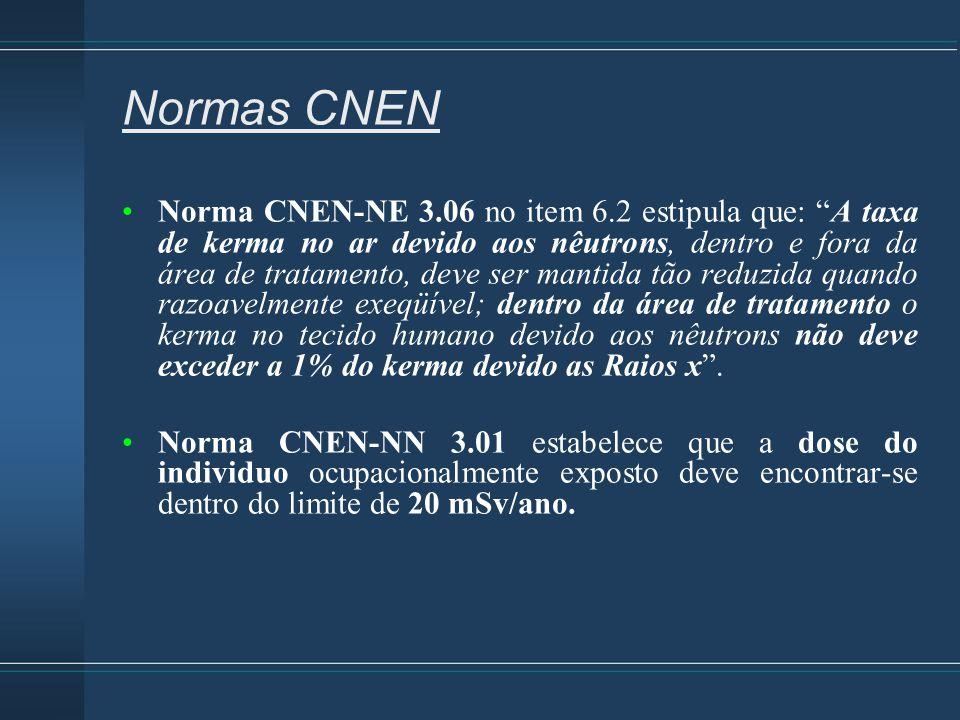 Normas CNEN