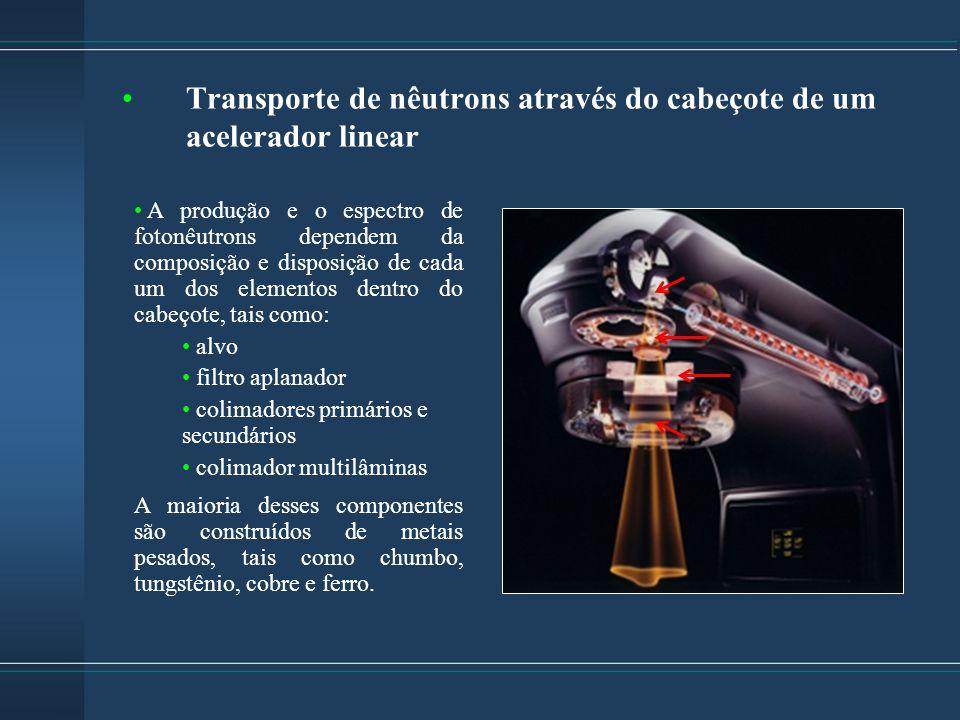 Transporte de nêutrons através do cabeçote de um acelerador linear