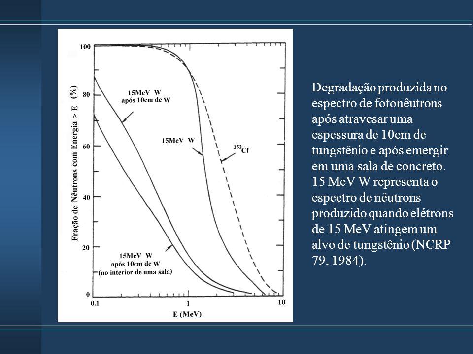Degradação produzida no espectro de fotonêutrons após atravesar uma espessura de 10cm de tungstênio e após emergir em uma sala de concreto.