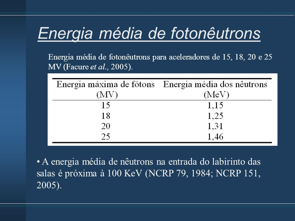 Energia média de fotonêutrons