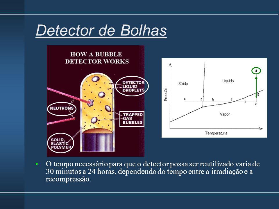 Detector de Bolhas