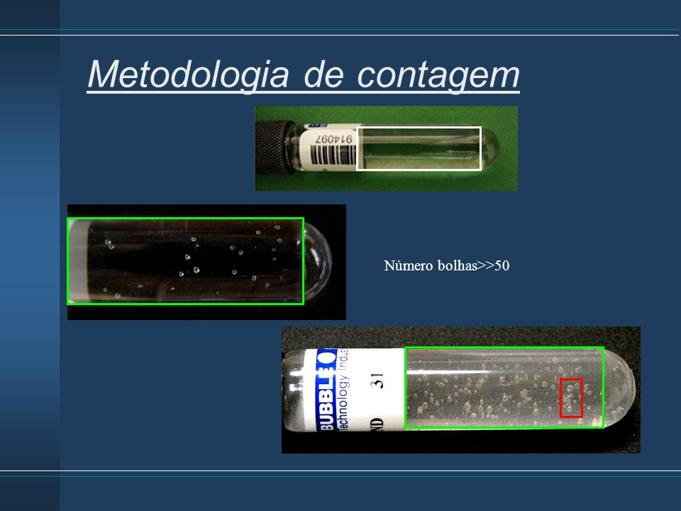 Metodologia de contagem