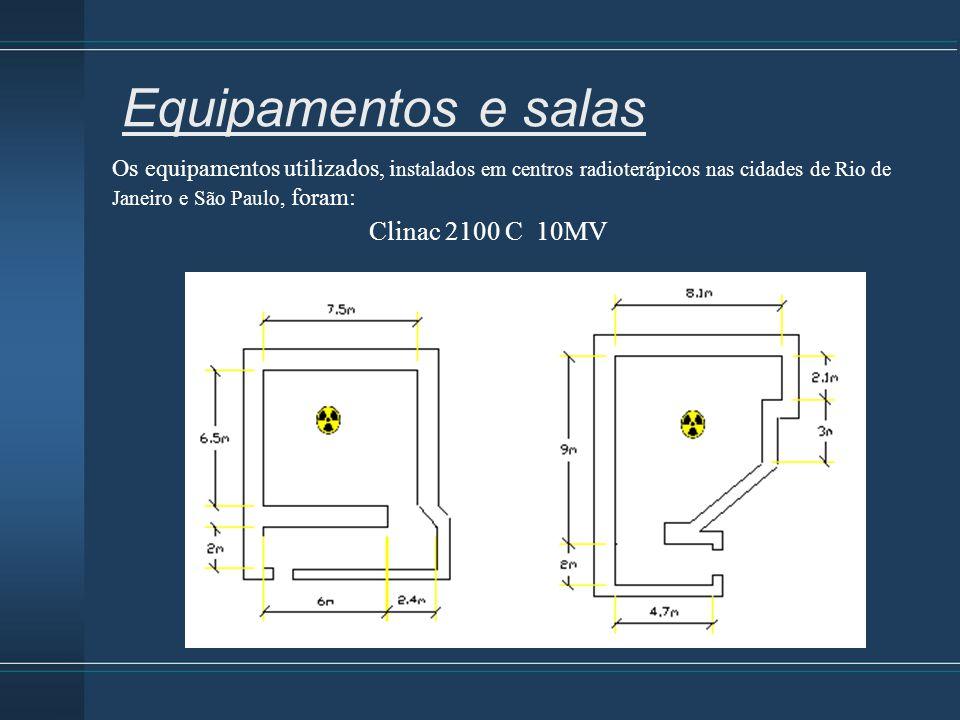 Equipamentos e salas Clinac 2100 C 10MV