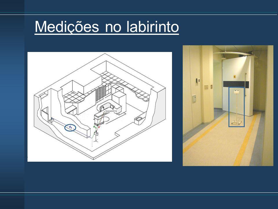 Medições no labirinto