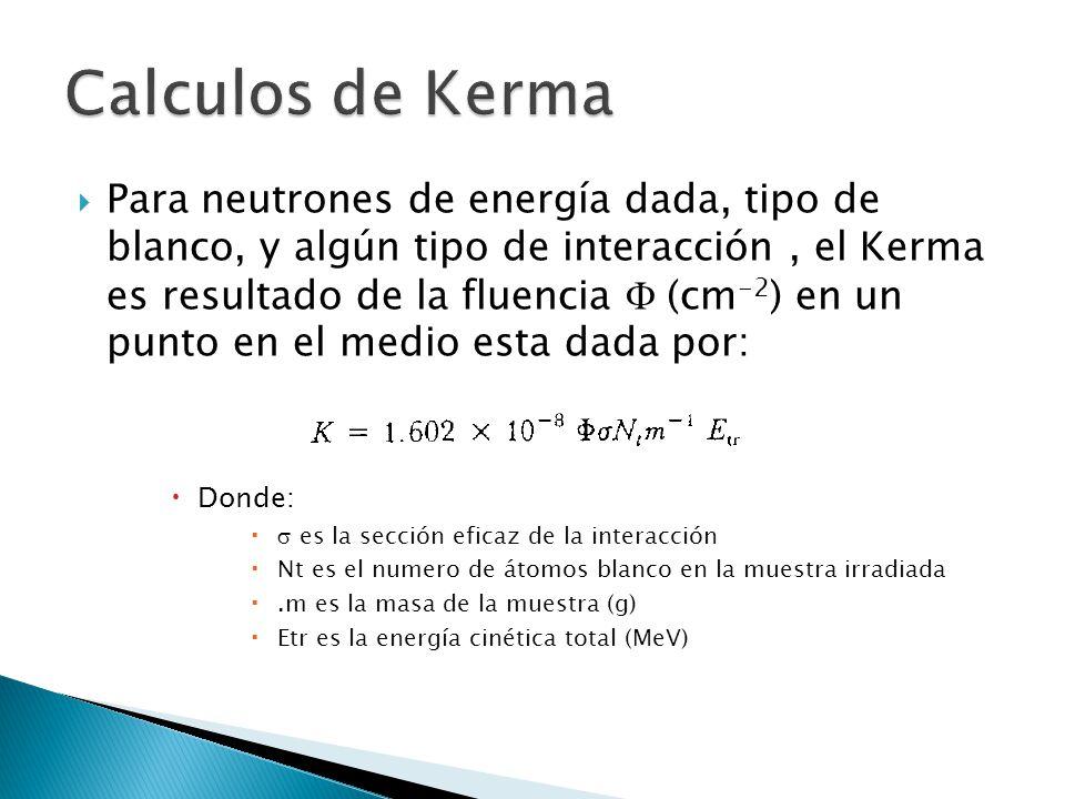 Calculos de Kerma