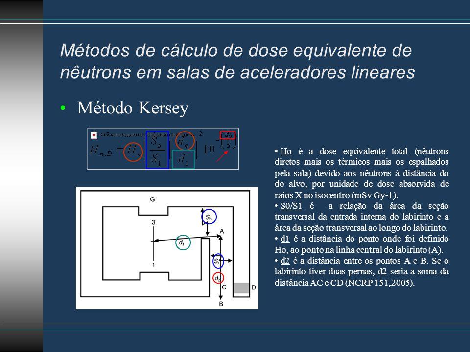 Métodos de cálculo de dose equivalente de nêutrons em salas de aceleradores lineares
