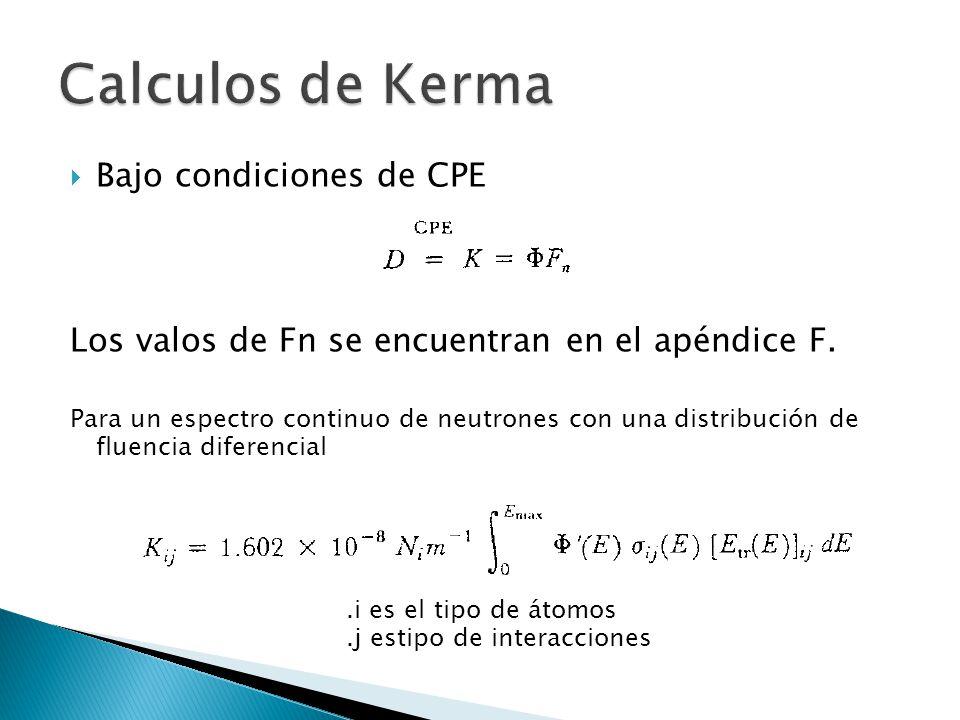 Calculos de Kerma Bajo condiciones de CPE