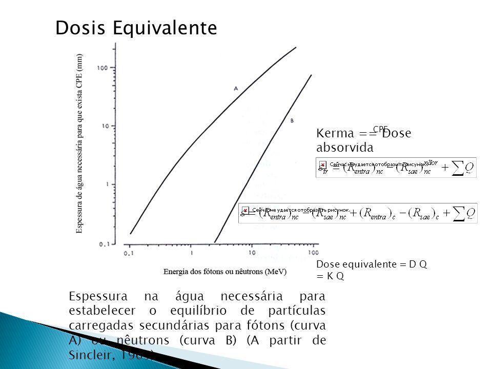 Dosis Equivalente Kerma == Dose absorvida