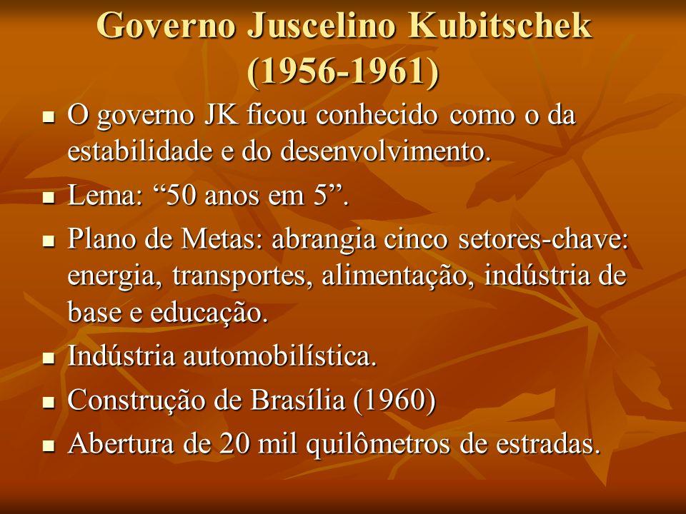 Governo Juscelino Kubitschek (1956-1961)