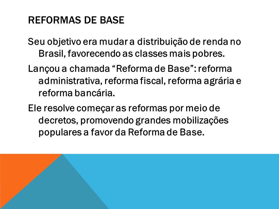 Reformas de base