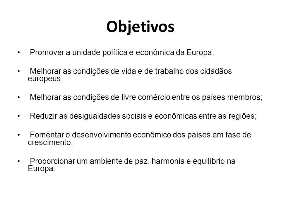 Objetivos Promover a unidade política e econômica da Europa;