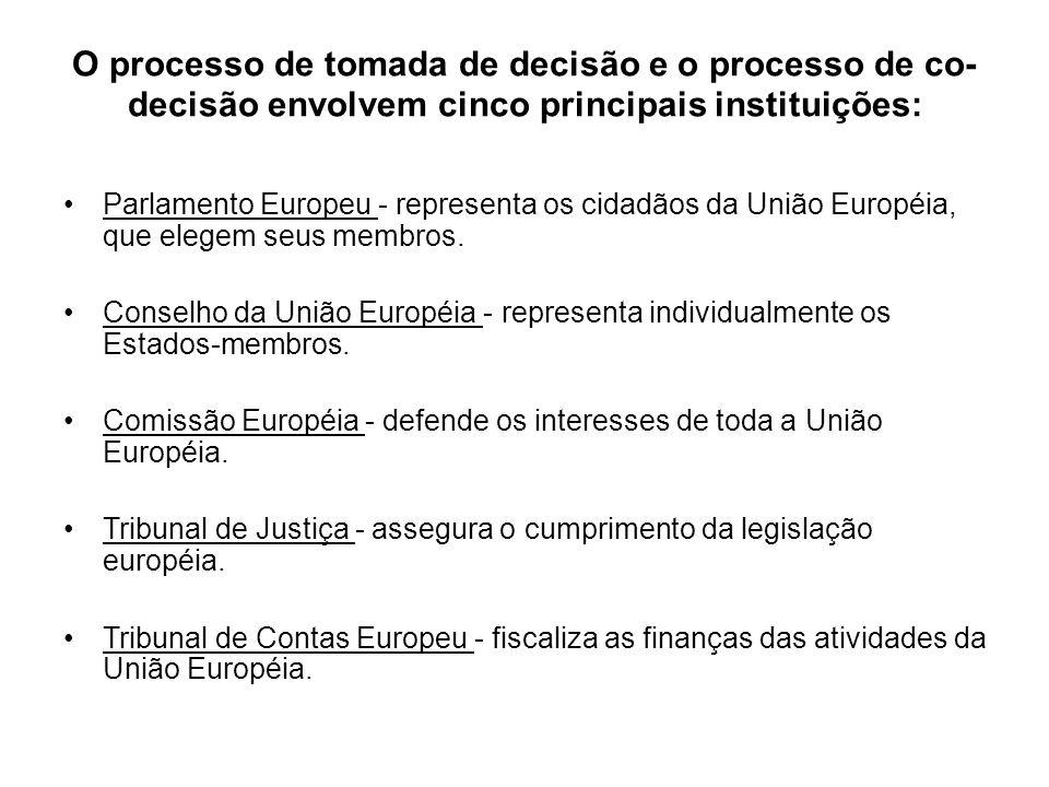 O processo de tomada de decisão e o processo de co-decisão envolvem cinco principais instituições: