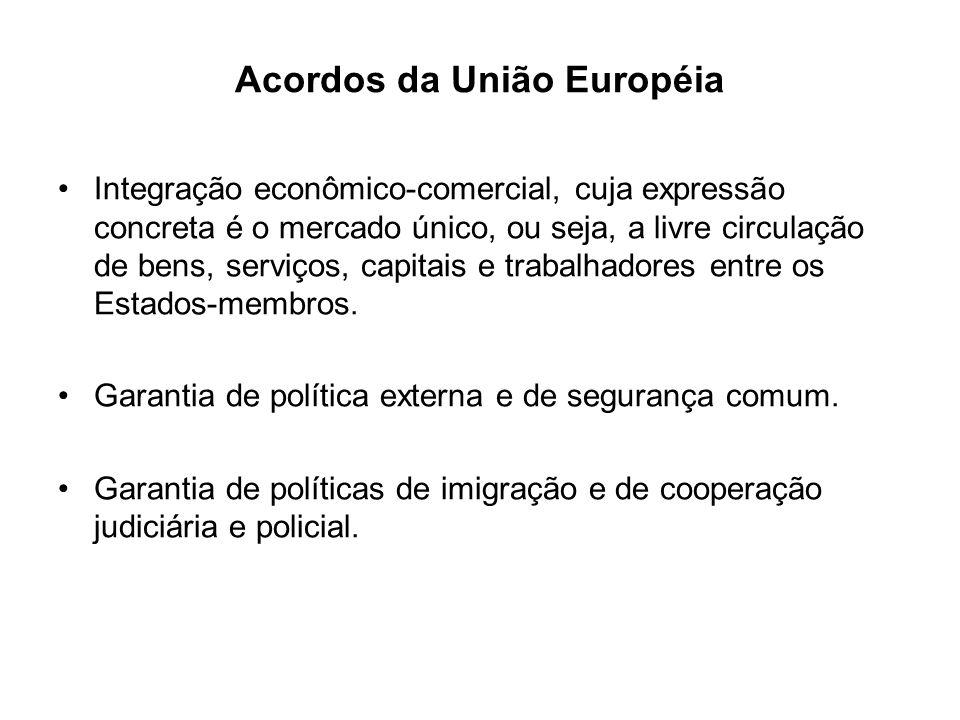 Acordos da União Européia