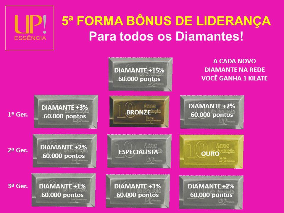 5ª FORMA BÔNUS DE LIDERANÇA Para todos os Diamantes!