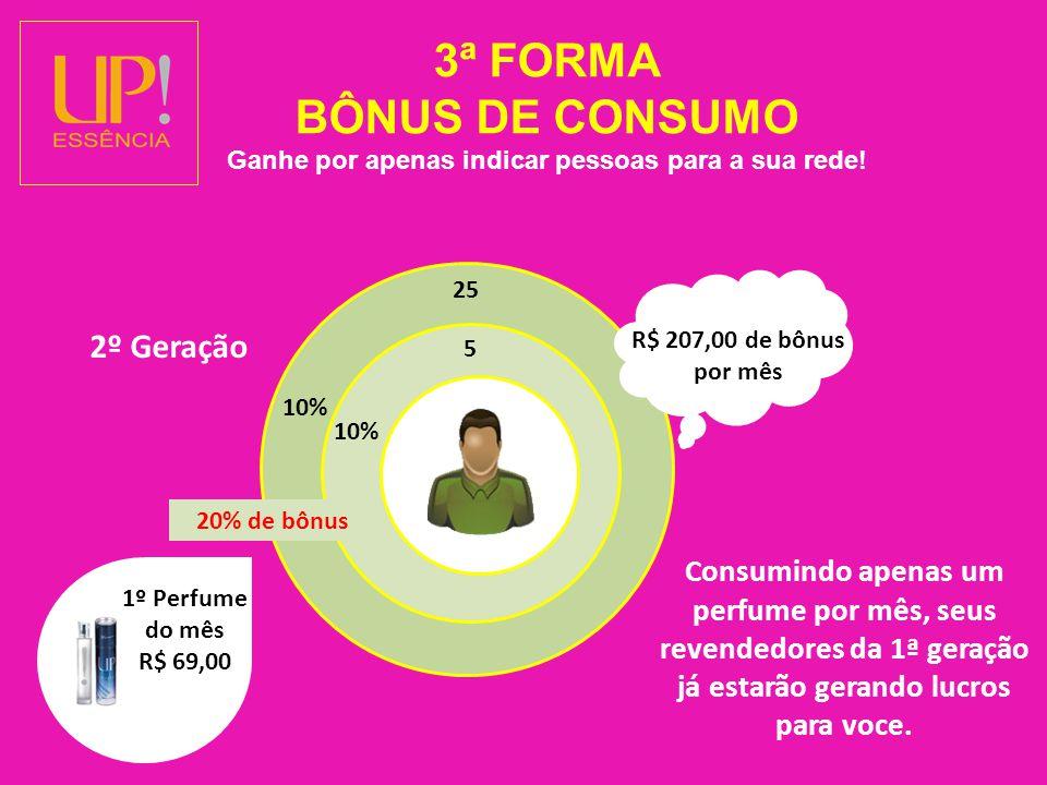 3ª FORMA BÔNUS DE CONSUMO Ganhe por apenas indicar pessoas para a sua rede!