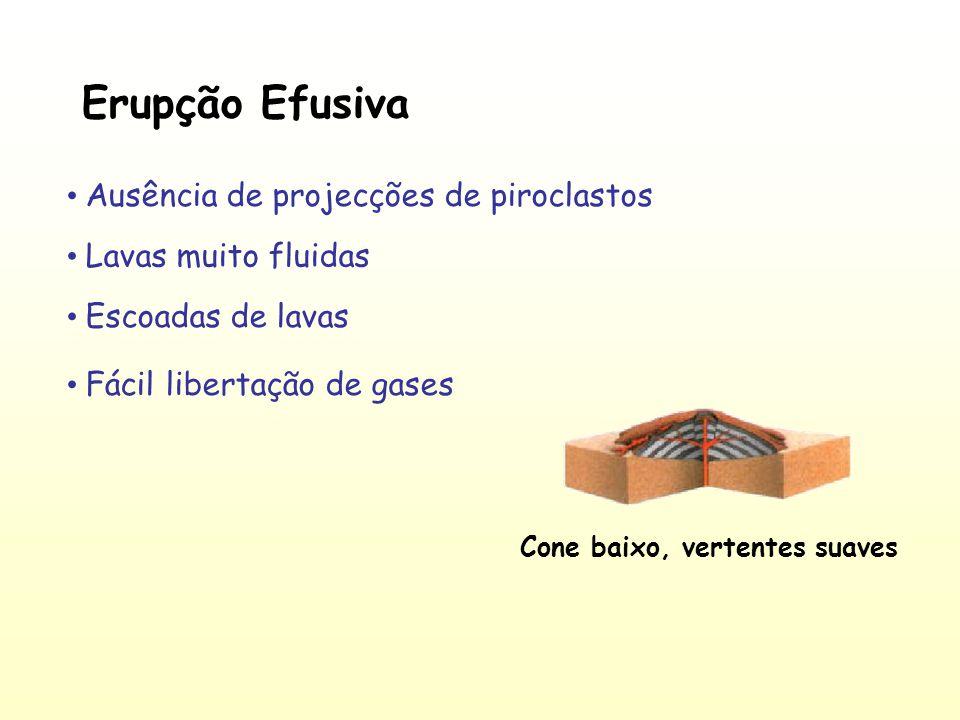 Erupção Efusiva Ausência de projecções de piroclastos