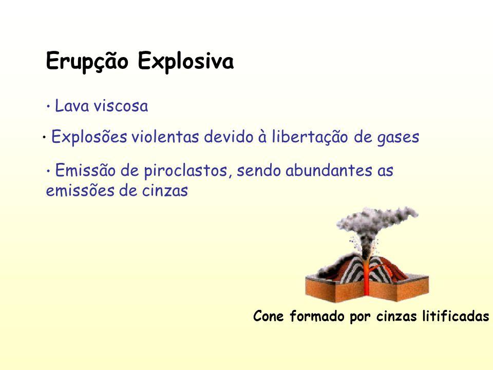 Erupção Explosiva Lava viscosa