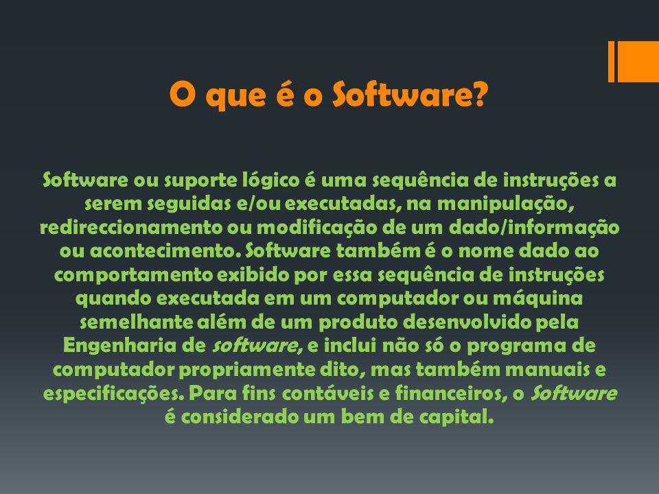 O que é o Software