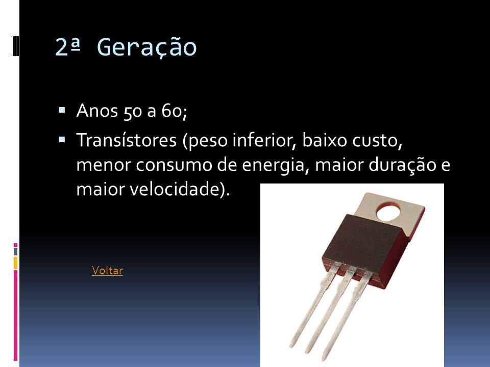 2ª Geração Anos 50 a 60; Transístores (peso inferior, baixo custo, menor consumo de energia, maior duração e maior velocidade).