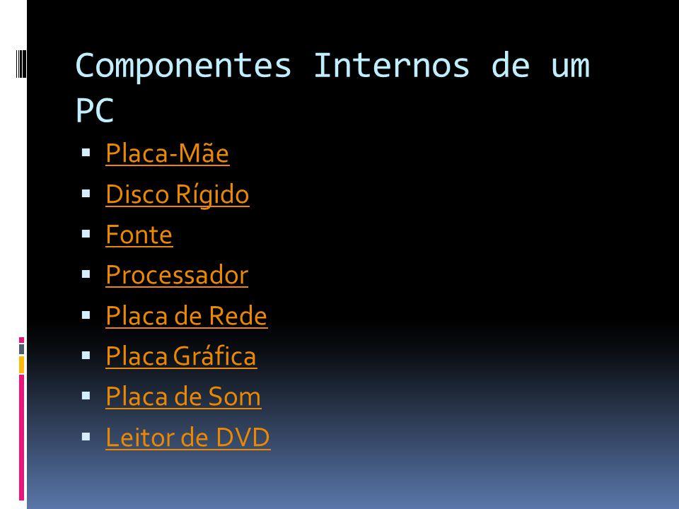 Componentes Internos de um PC