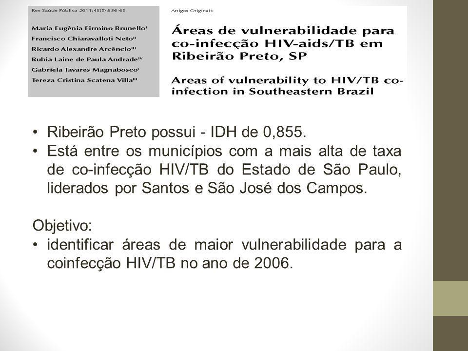 Ribeirão Preto possui - IDH de 0,855.