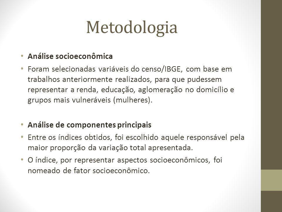 Metodologia Análise socioeconômica