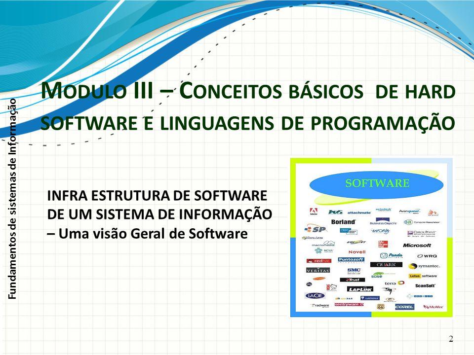 Modulo III – Conceitos básicos de hard software e linguagens de programação