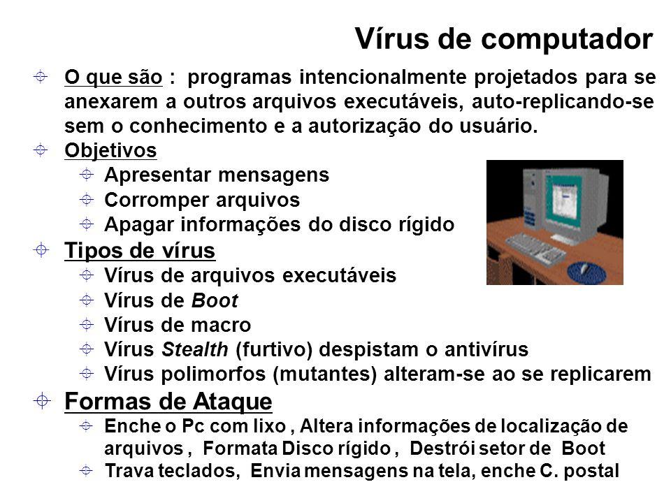 Vírus de computador Formas de Ataque Tipos de vírus