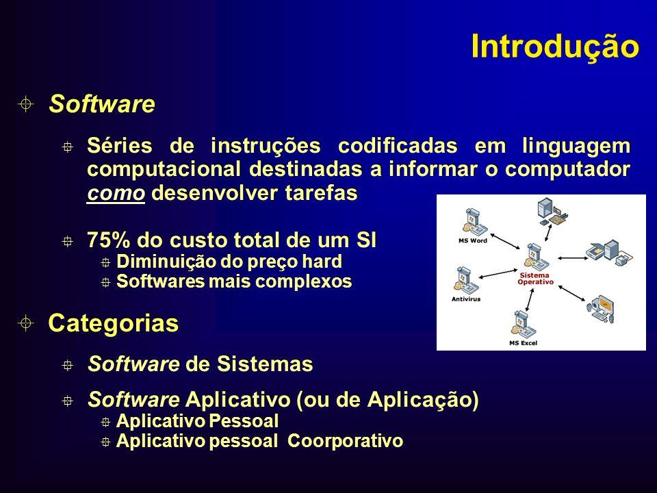 Introdução Software Categorias